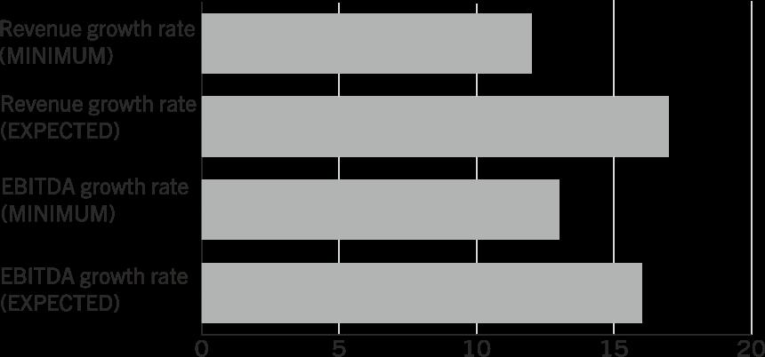 Figure_3.7