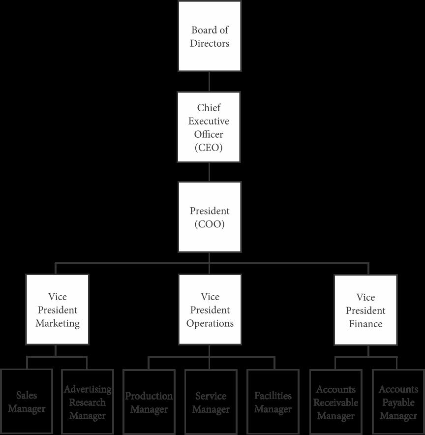 Figure_6.1