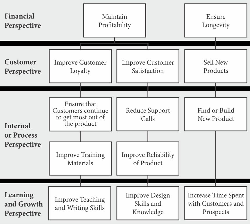 Figure_6.3