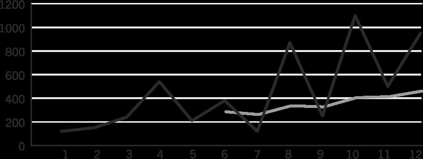 Figure_6.4